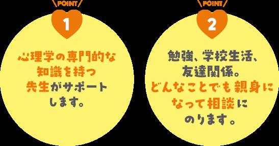 メンタルサポート(心理支援) POINT