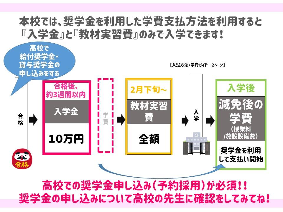 修学支援スライド4.JPG