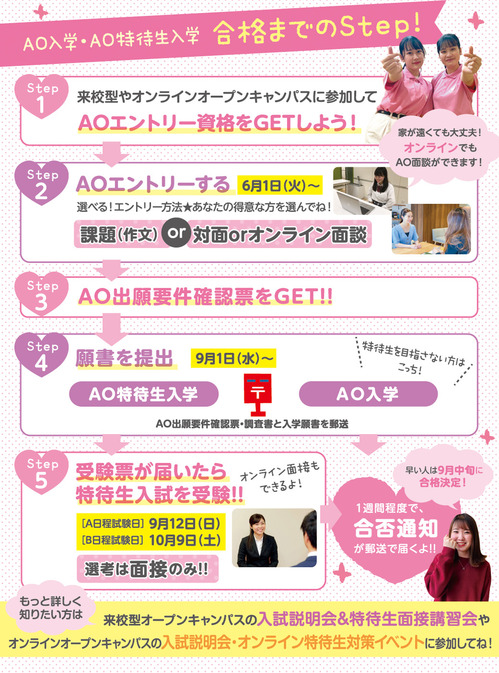 AO_Step_News.jpg