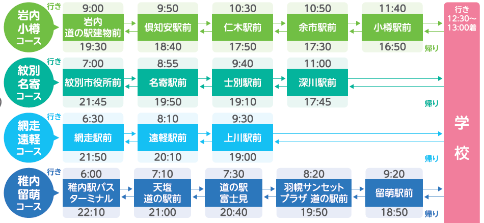 busルート限定コース.PNG