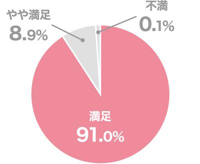 graph_guardian.jpg