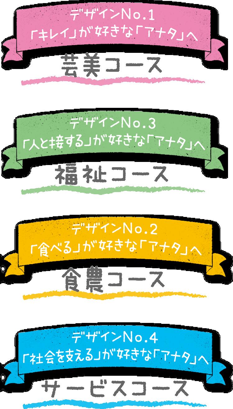 仙台 三幸 学園 三幸学園のご紹介