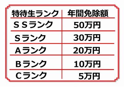学費3[1]-thumb-400xauto-19570[1].jpg