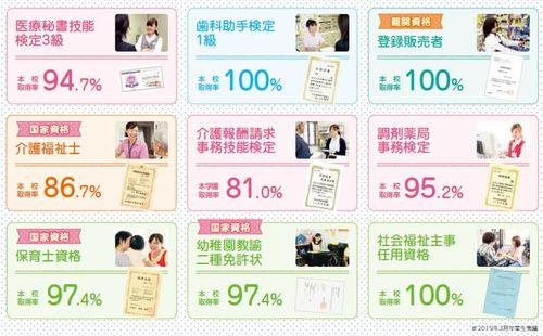 資格9種類実績.JPG