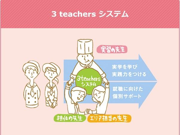 3teachers.JPG