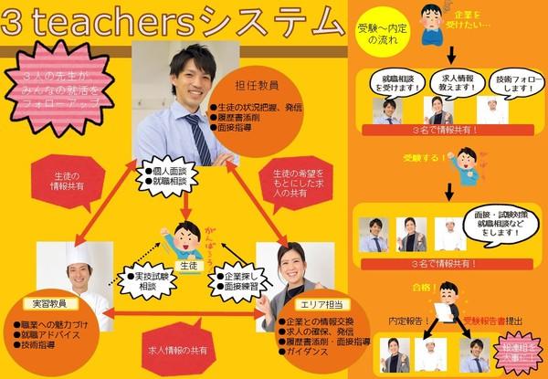 就職3ティーチャーズ.JPGのサムネイル画像のサムネイル画像