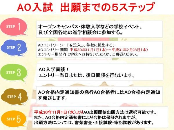 AO入試出願までのステップ.JPG