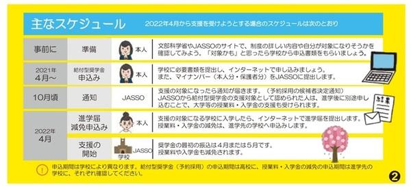 就学支援 (1).JPG