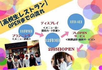 20170205高校生レストランOPEN2.jpg