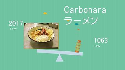 carbonara拉面PPT1.jpg
