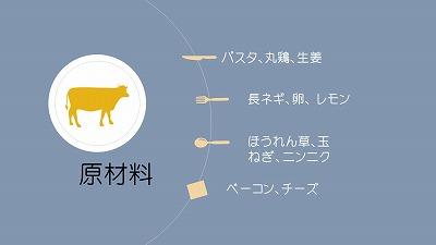 carbonara拉面PPT2.jpg