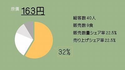 carbonara拉面PPT3.jpg